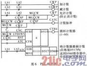 数控机床的装置和调试方法