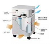 中国首台3D打印空气净化器诞生于南京