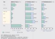 """对接""""工业4.0"""":中国制造还需解决标准问题"""